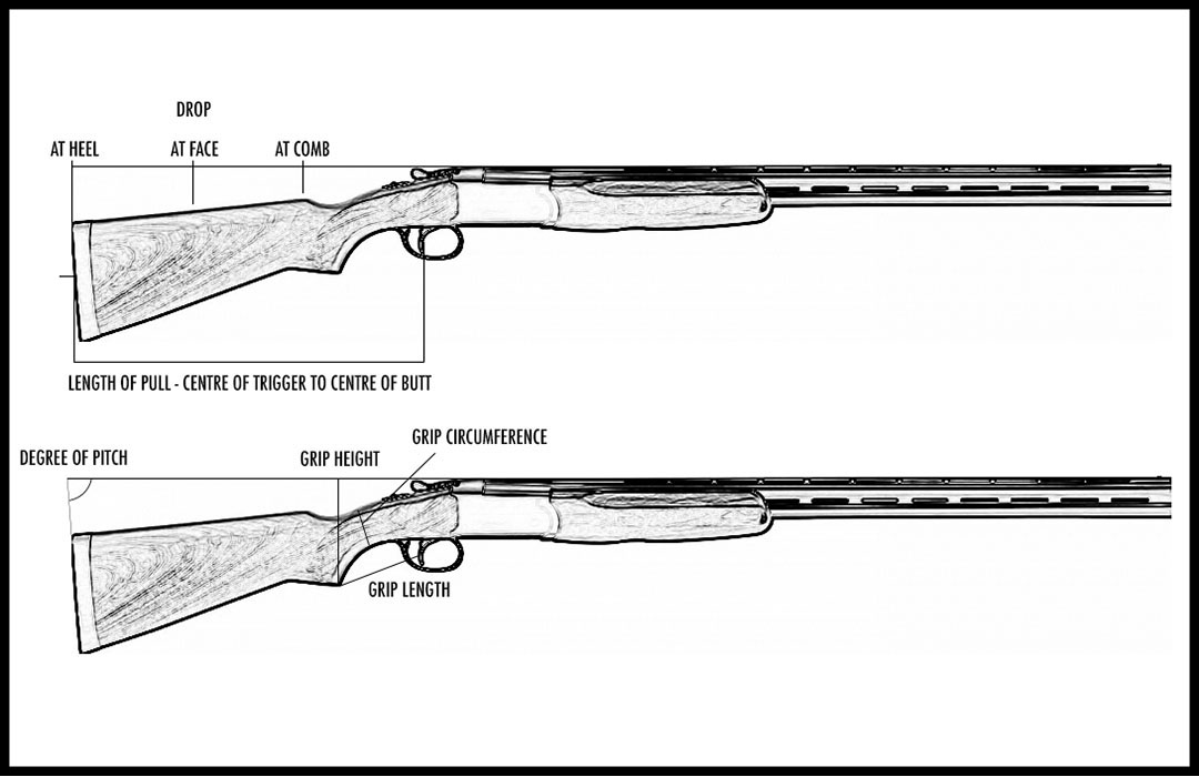 Gun Fitting Guide: How to Fit a Shotgun to Yourself